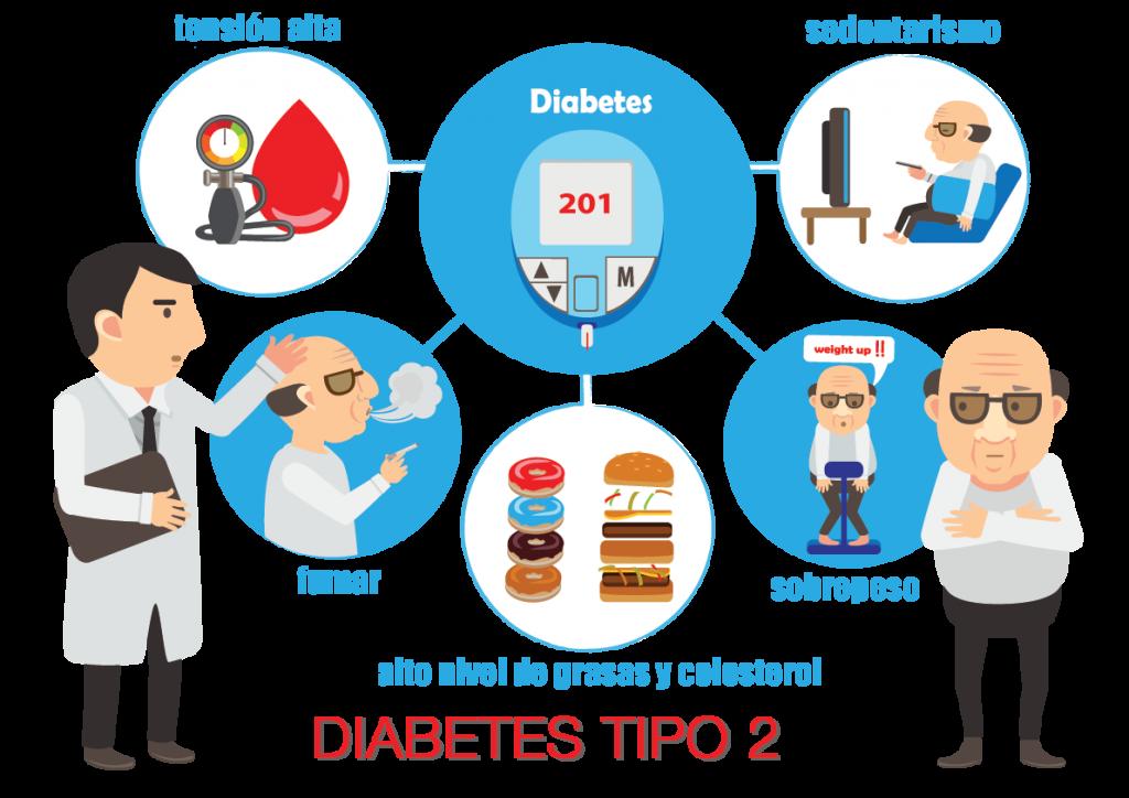 día mundial de la salud diabetes