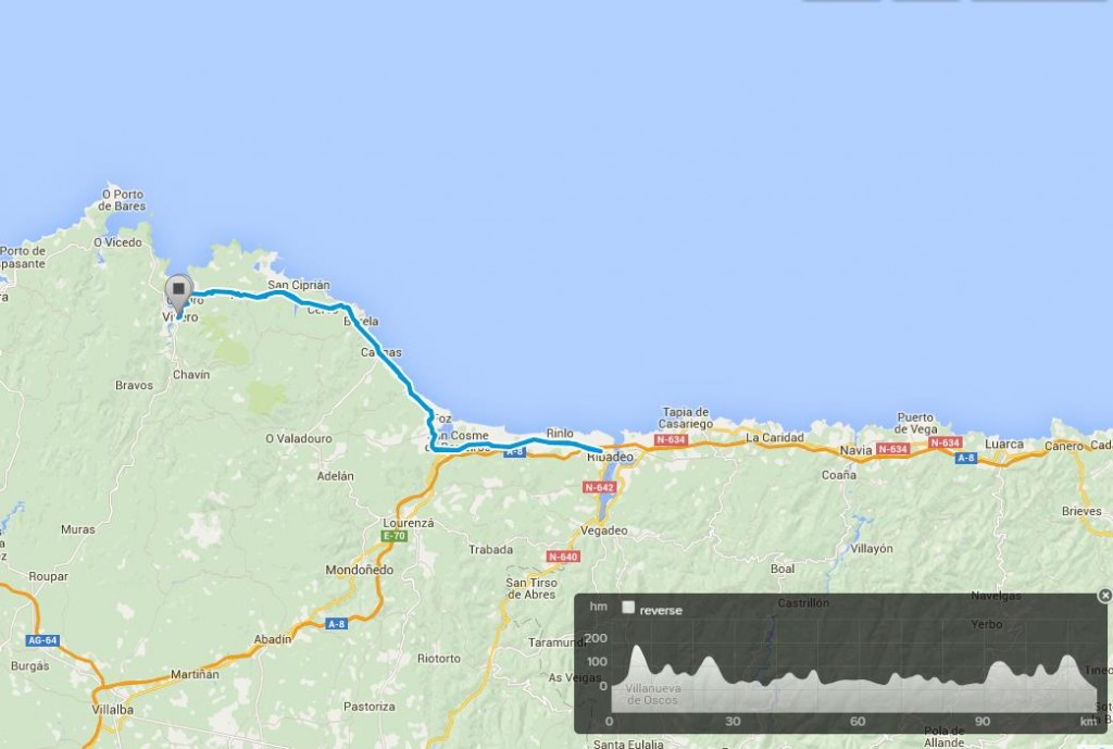 ruta ciclista viveiro